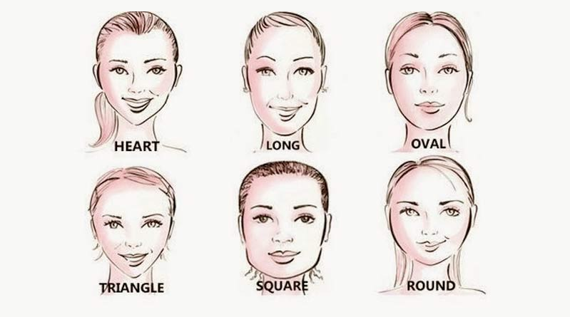 68b0115aa5a How to Pick the Best Frame Shape for Your Face - Olympic Village Eye ...
